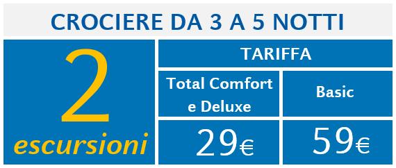 Tabella PasseparTour 3-5notti aggiornato al 7agosto