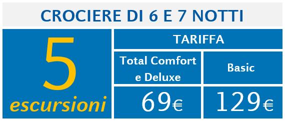 Tabella PasseparTour 6-7notti aggiornato al 7agosto