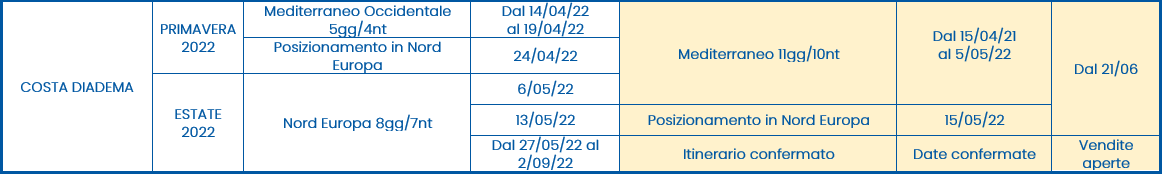 deplo Diadema 2
